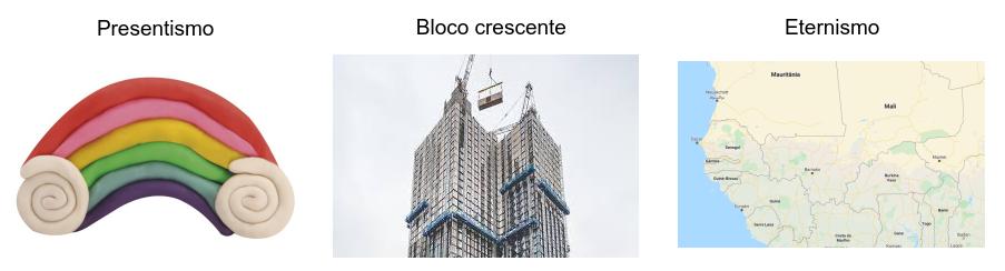Imagem associando o presentismo a massas de modelar, a teoria de bloco crescente a uma torre em construção, e o eternismo a um mapa.